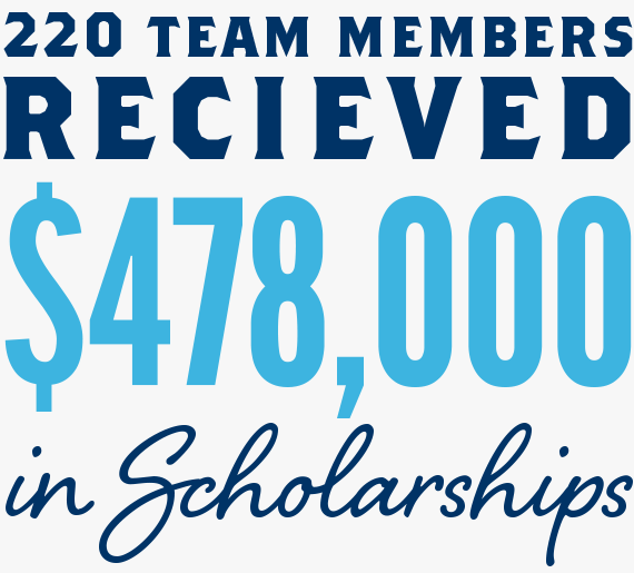 220 Team Members Received $478,000 of Scholarships