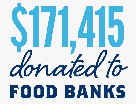 $171,415 donated to food banks