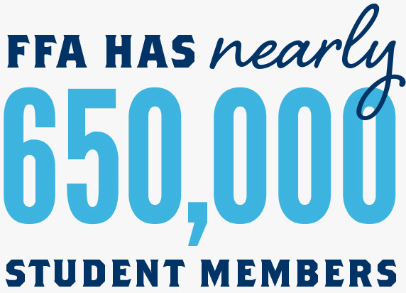FFA has nearly 650,000 student members.